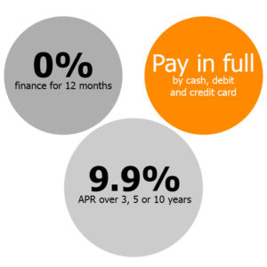 Boiler Payment options