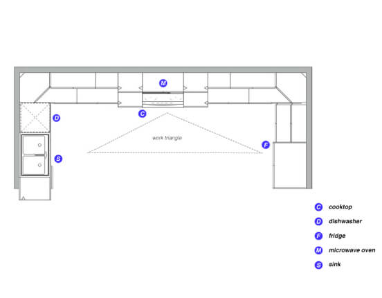 U-Shaped Kitchen Plan