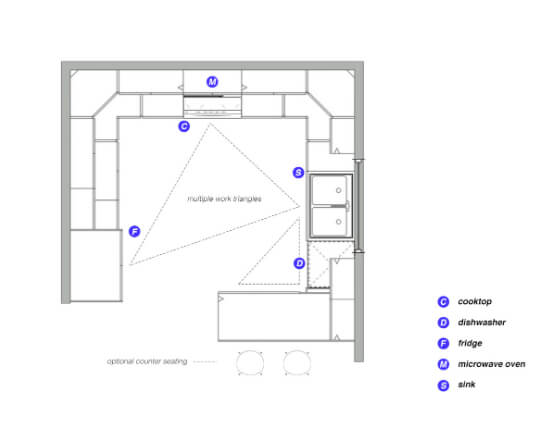 Peninsula or G-Shaped Kitchen Plan