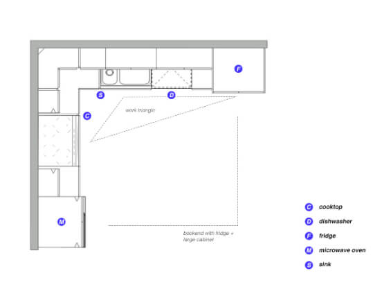 L-Shaped Kitchen Plan