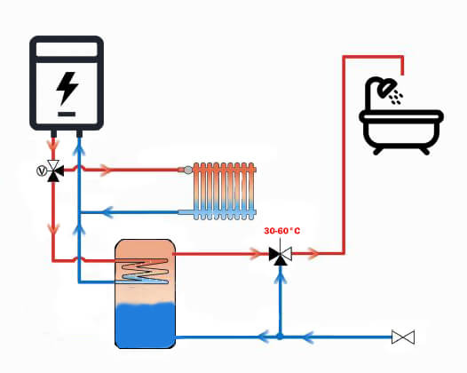 Electric central heating system