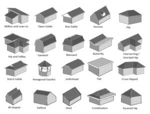 Types of roof for loft conversions